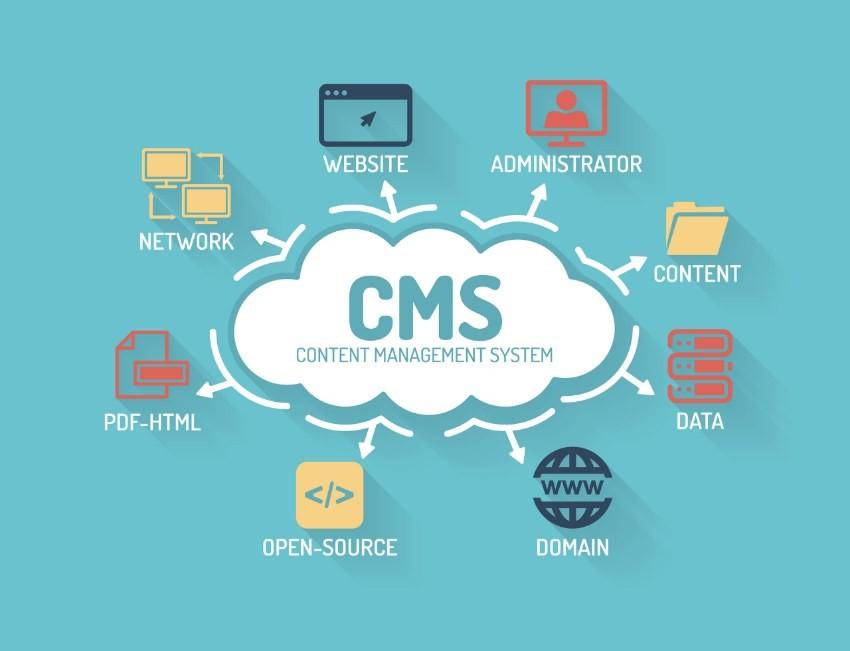 cms-nedir