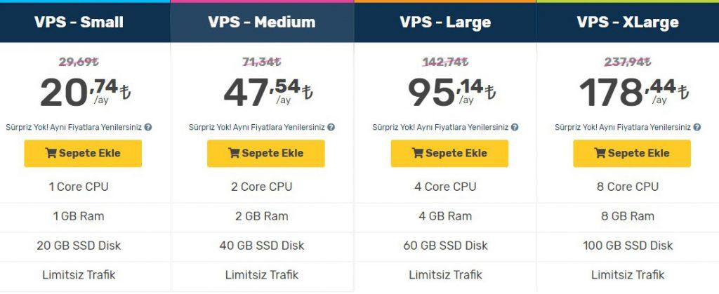 vps sunucu fiyatları