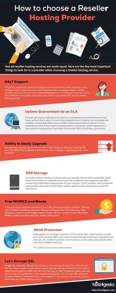 reseller hosting sağlayıcı seçimi