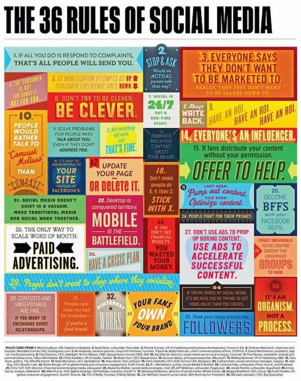 sosyal medyanın 36 kuralı