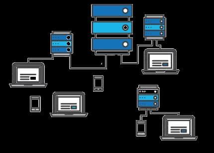 hosting paketlerinin çalışma mantığı