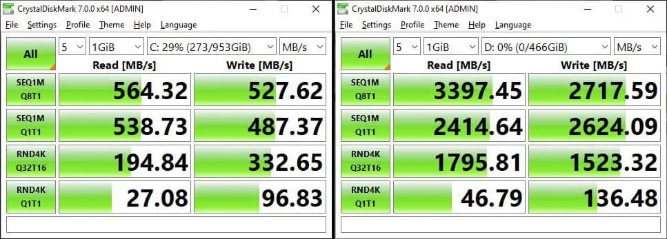 NVME M.2 Disk ve SSD Disk Karşılaştırması