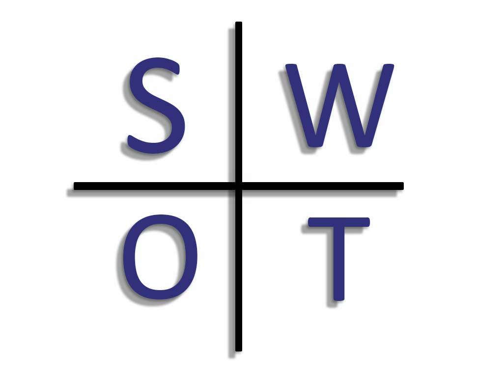 SWOT Analizi Nedir?