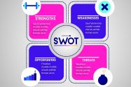 SWOT Analizi Nedir? Başarılı Stratejiler Kurmak İçin SWOT Analizi Yapın